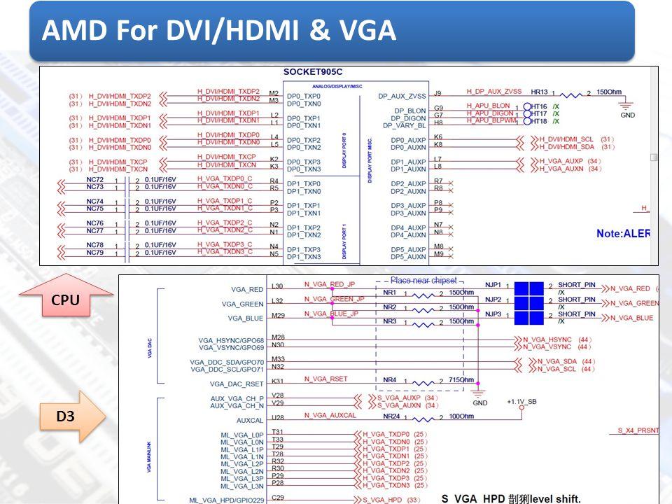 AMD For DVI/HDMI & VGA CPU D3
