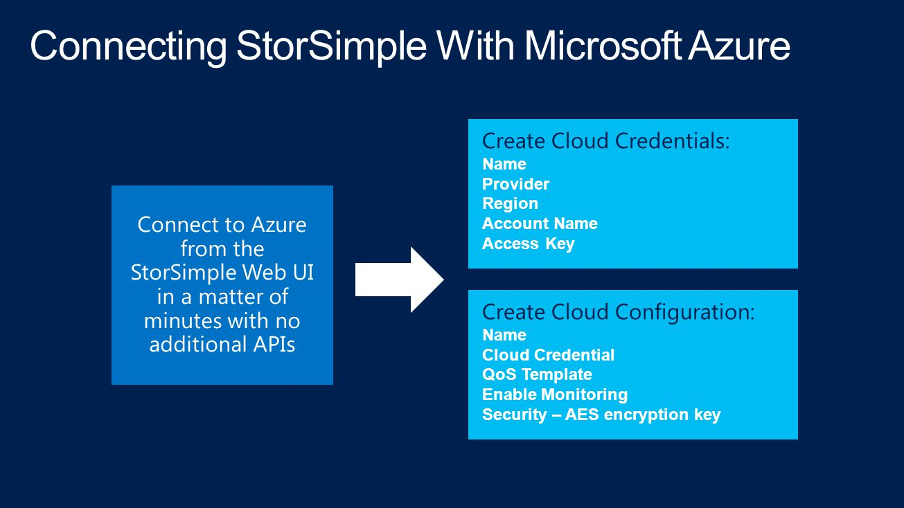 Connecting StorSimple With Microsoft Azure