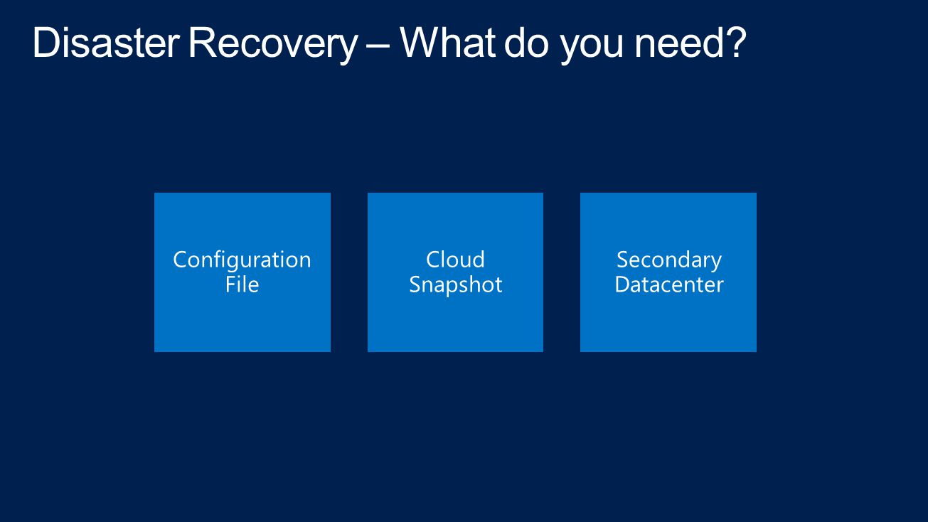Disaster Recovery – What do you need