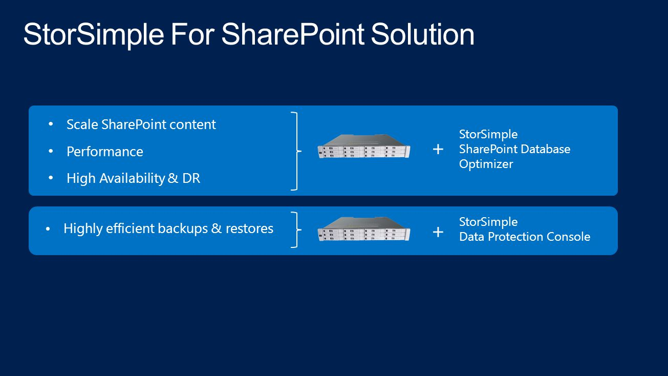StorSimple For SharePoint Solution
