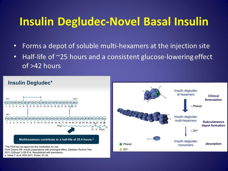 Insulin Degludec-Novel Basal Insulin