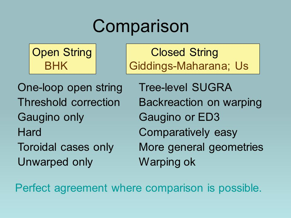 Comparison Open String BHK Closed String Giddings-Maharana; Us