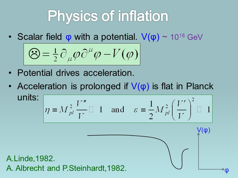 Physics of inflation Scalar field φ with a potential. V(φ) ~ 1016 GeV. Potential drives acceleration.