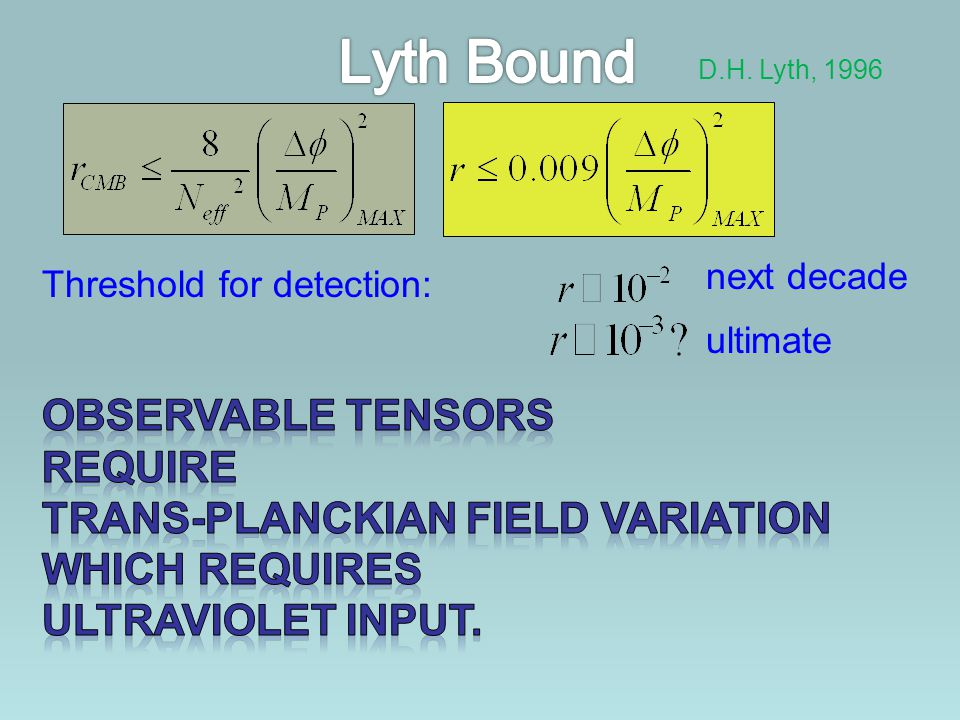 Lyth Bound Observable tensors require trans-Planckian field variation
