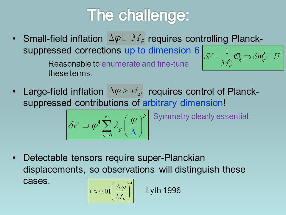 The challenge: Small-field inflation requires controlling Planck-suppressed corrections up to dimension 6.