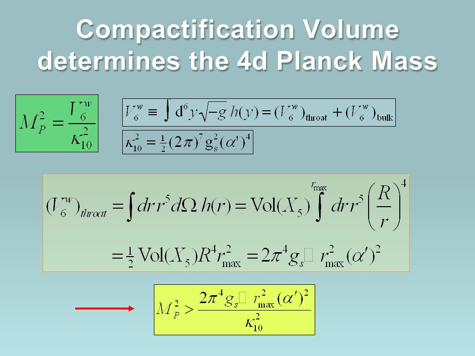 Compactification Volume determines the 4d Planck Mass