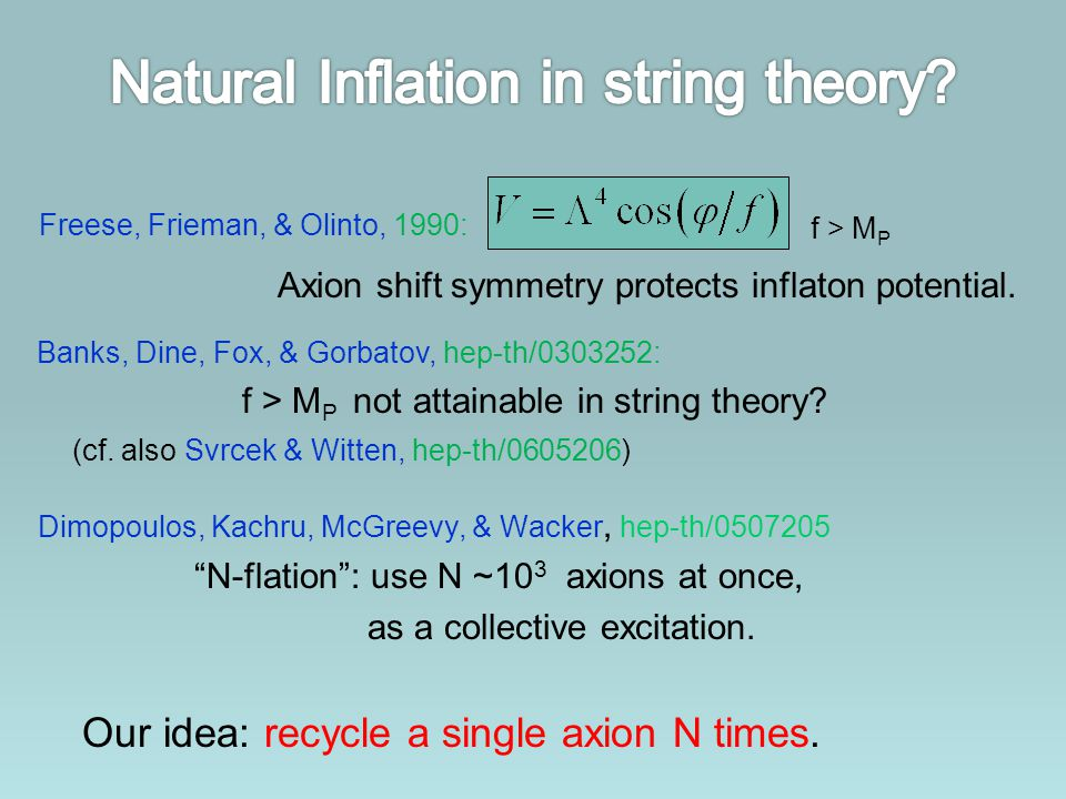 Natural Inflation in string theory