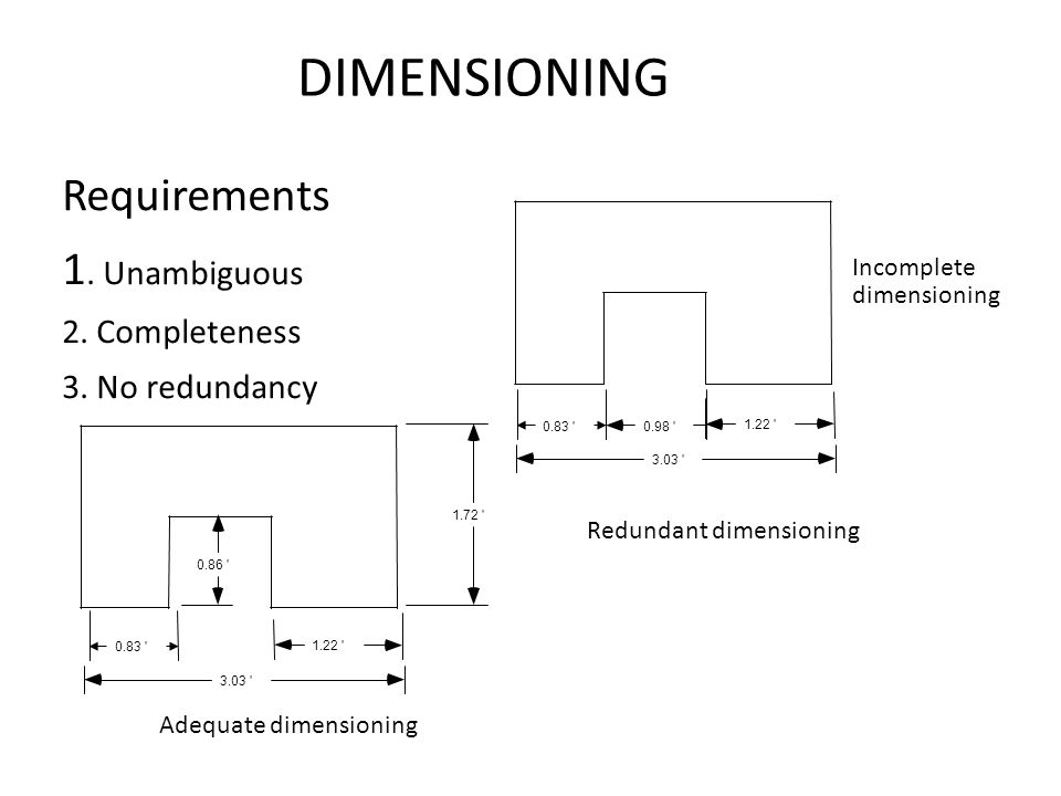 DIMENSIONING Requirements 1. Unambiguous 2. Completeness