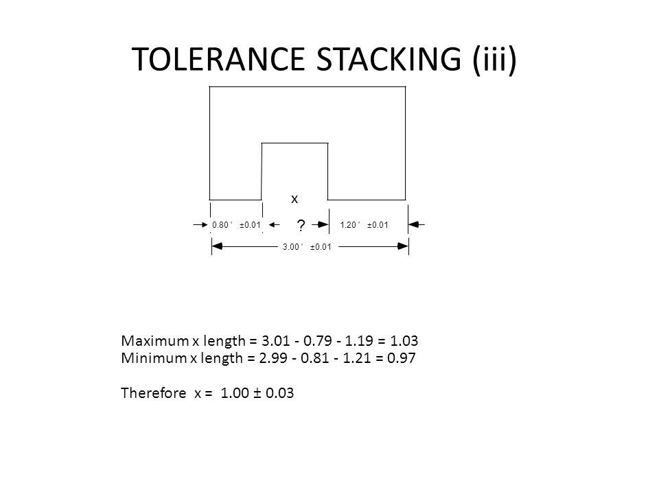 TOLERANCE STACKING (iii)