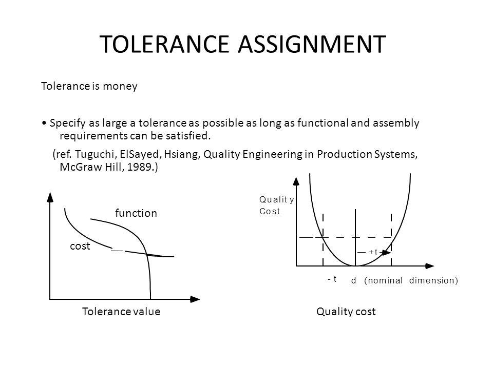 TOLERANCE ASSIGNMENT Tolerance is money