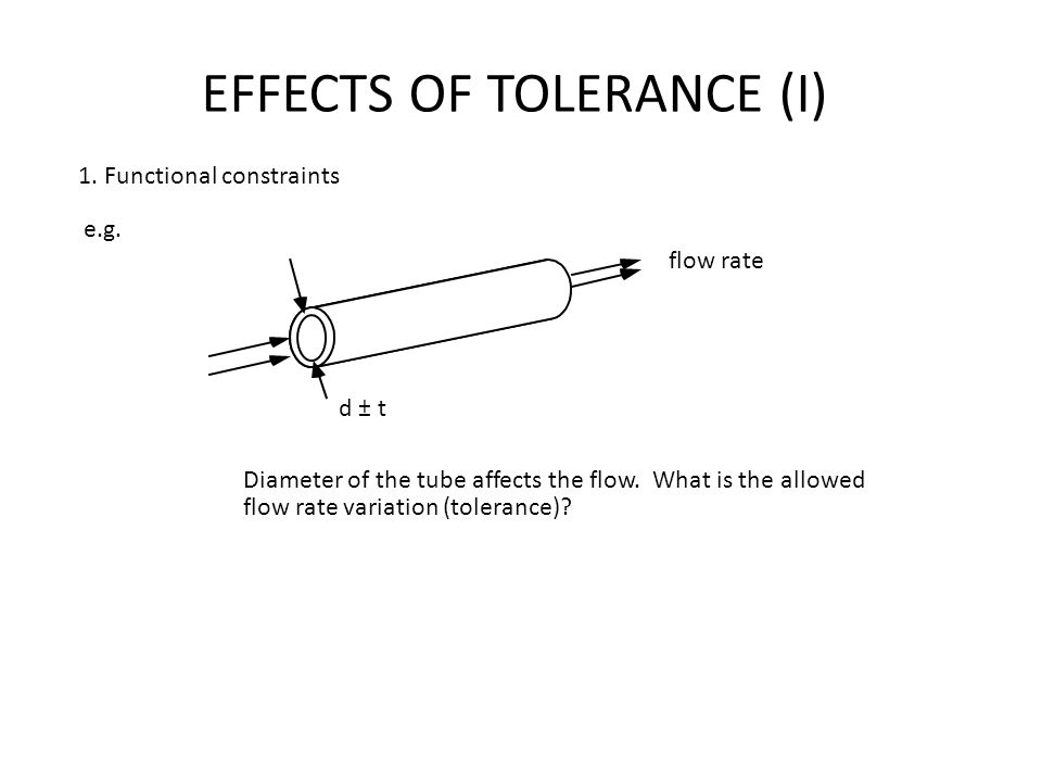 EFFECTS OF TOLERANCE (I)