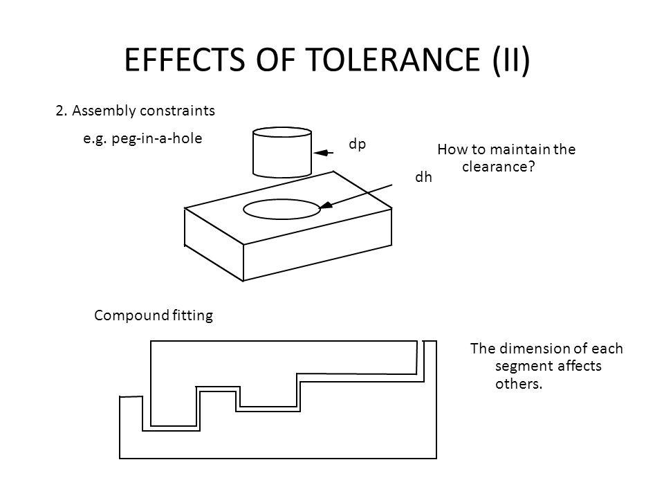 EFFECTS OF TOLERANCE (II)