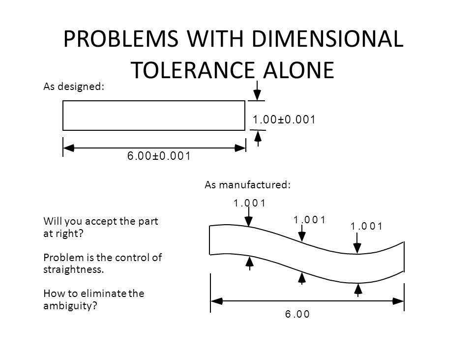 PROBLEMS WITH DIMENSIONAL TOLERANCE ALONE