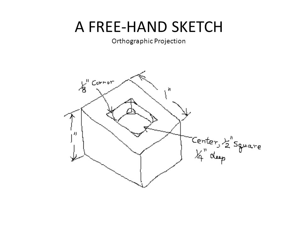 A FREE-HAND SKETCH Orthographic Projection