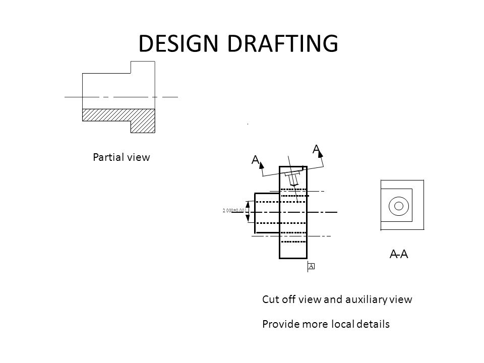 DESIGN DRAFTING Partial view A - A Cut off view and auxiliary view