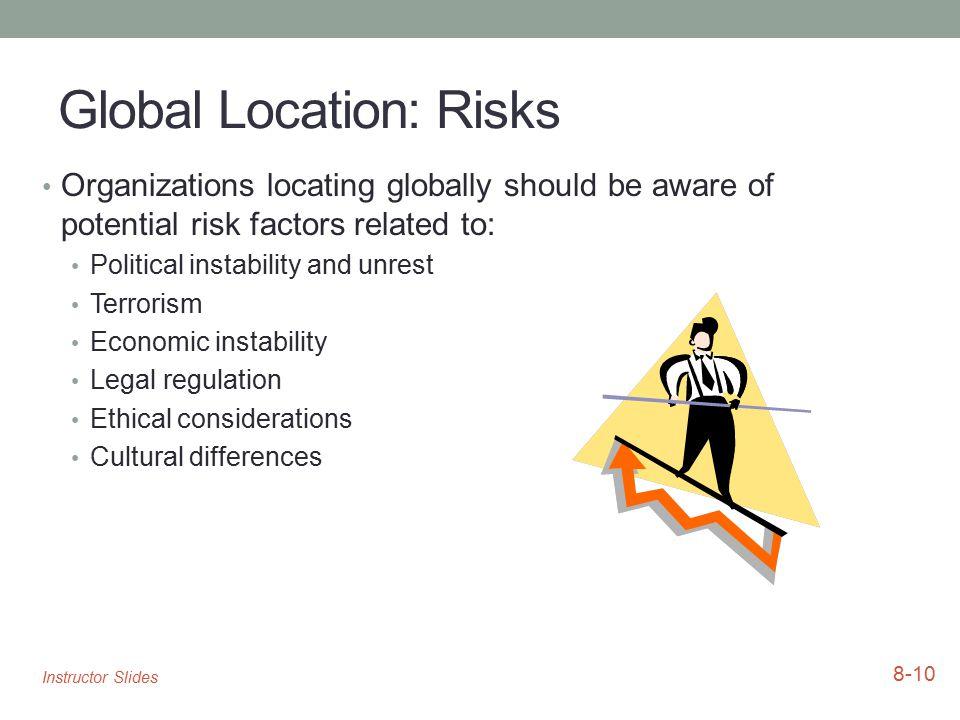 Global Location: Risks