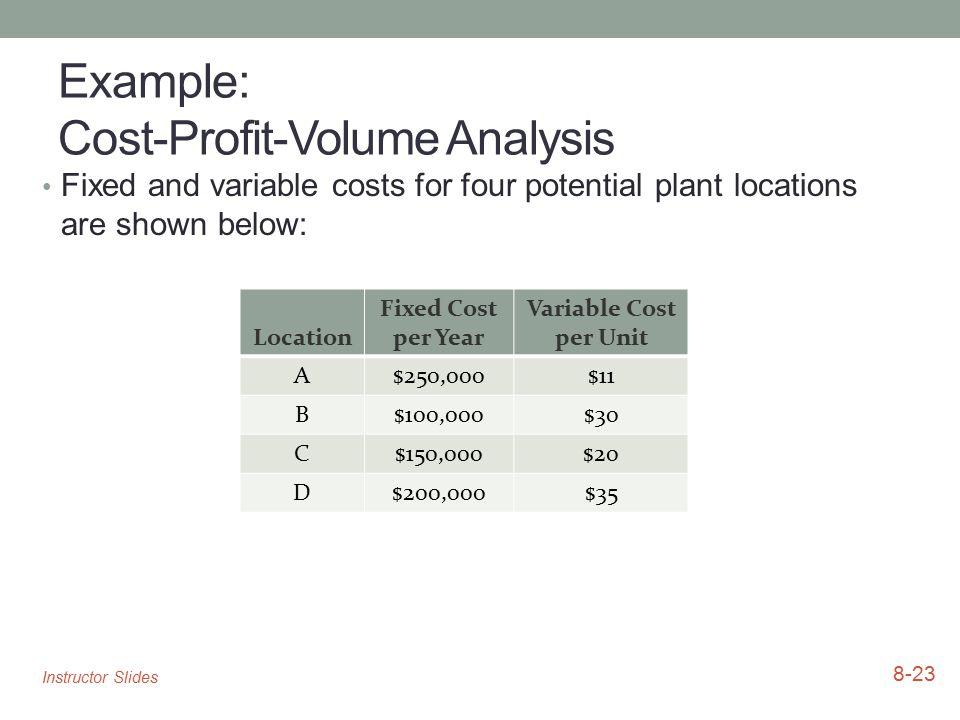 Example: Cost-Profit-Volume Analysis