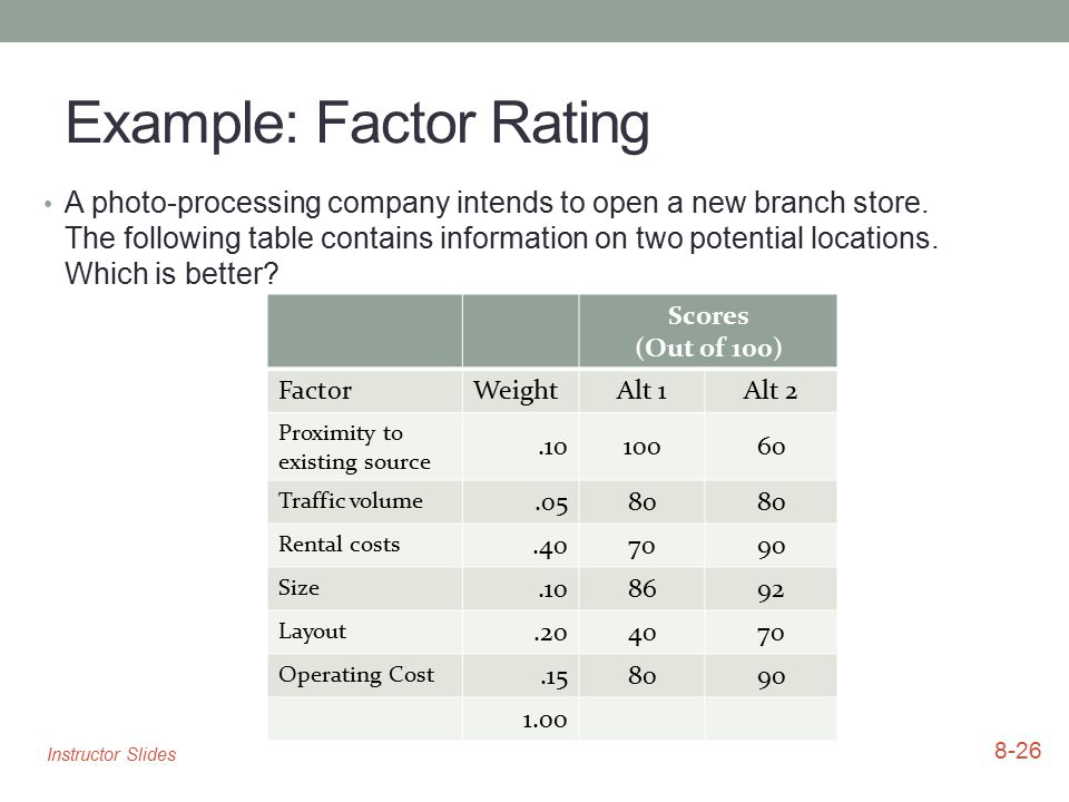 Example: Factor Rating
