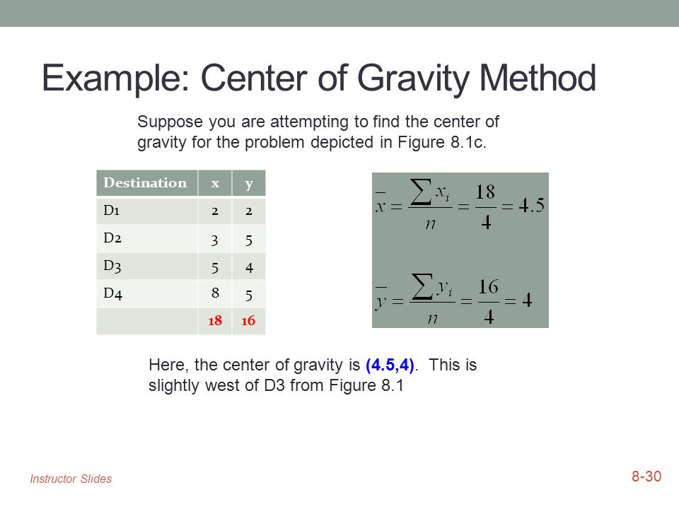 Example: Center of Gravity Method