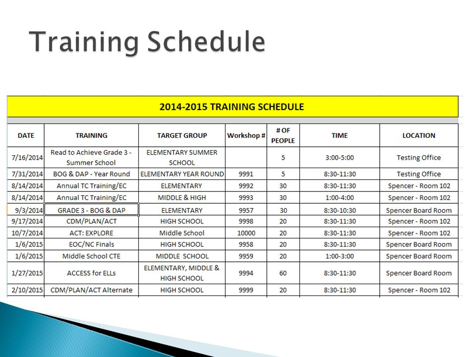Training Schedule Elementary – BOG3/DAPIQ (9/03/14) / Schoollink ADM9957. High School – CDM/PLAN/ACT on 9/17/14 / Schoollink ADM9998.