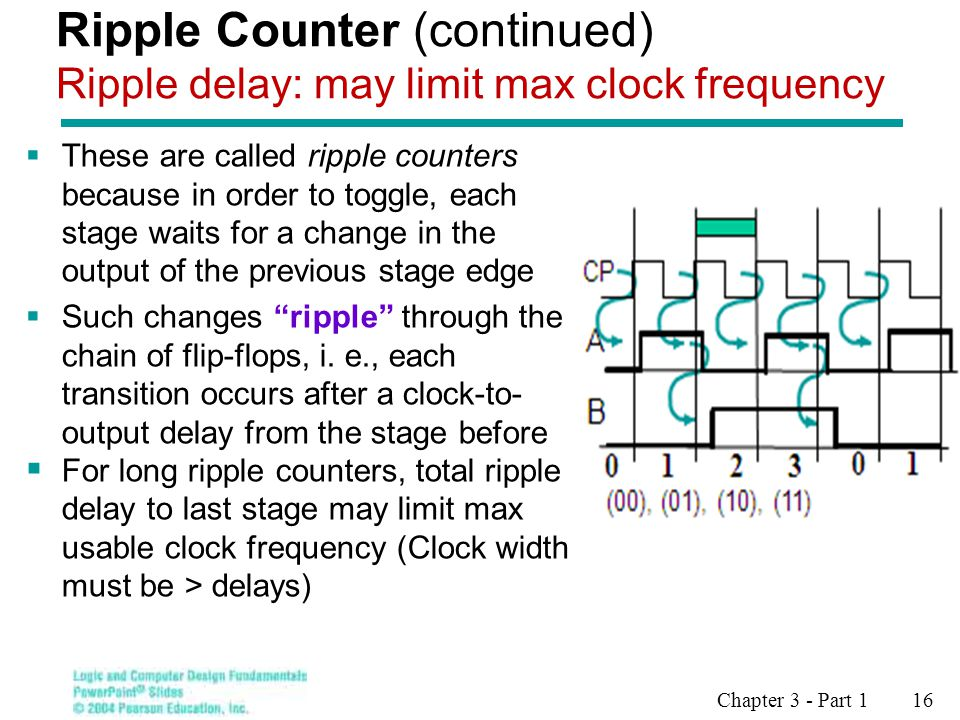 Ripple Counter (continued) Ripple delay: may limit max clock frequency
