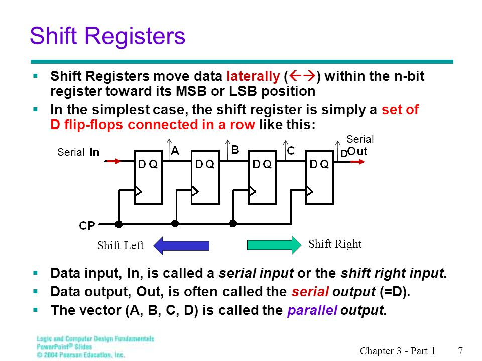 Shift Registers Shift Registers move data laterally () within the n-bit register toward its MSB or LSB position.