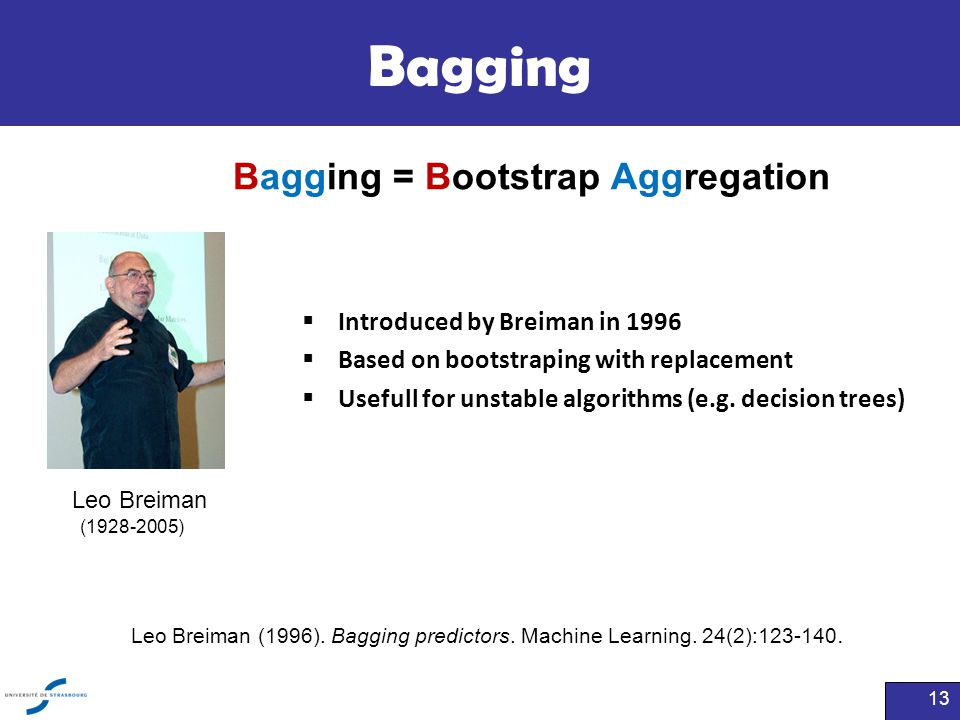 Bagging Bagging = Bootstrap Aggregation Introduced by Breiman in 1996