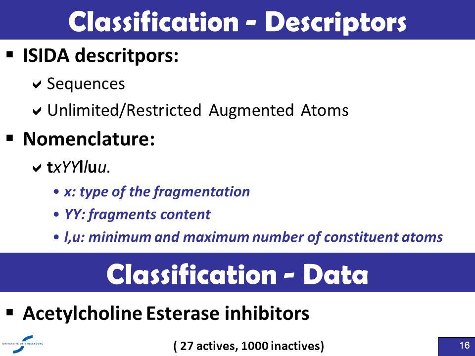 Classification - Descriptors