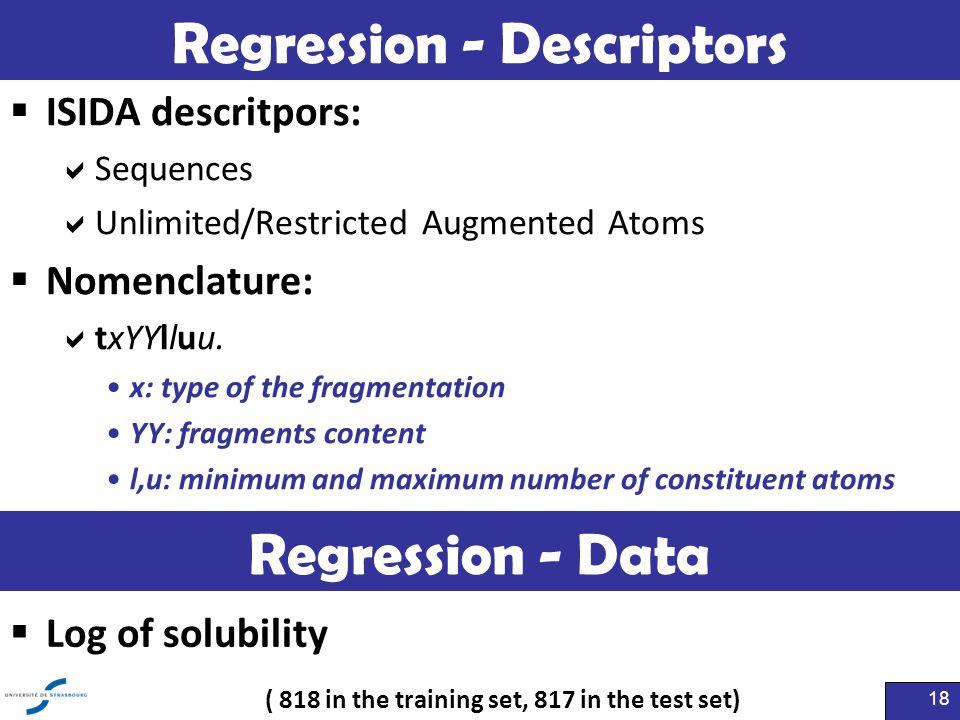 Regression - Descriptors