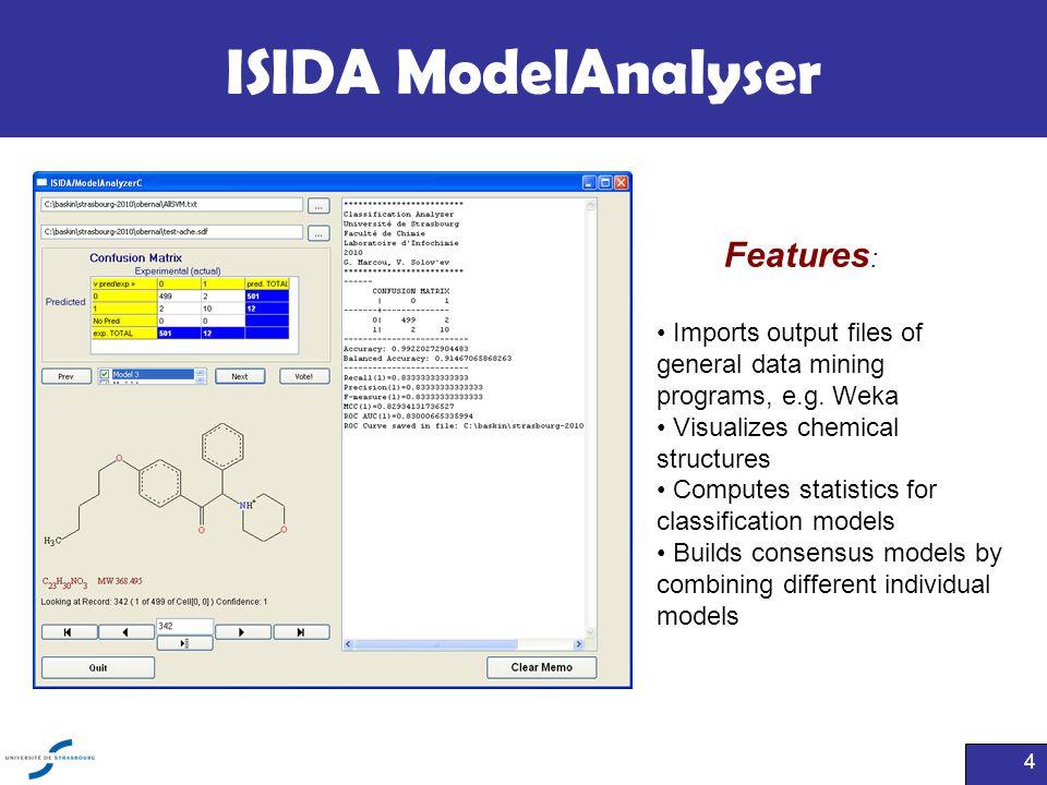 ISIDA ModelAnalyser Features: