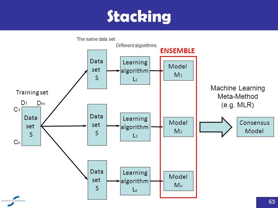 Machine Learning Meta-Method