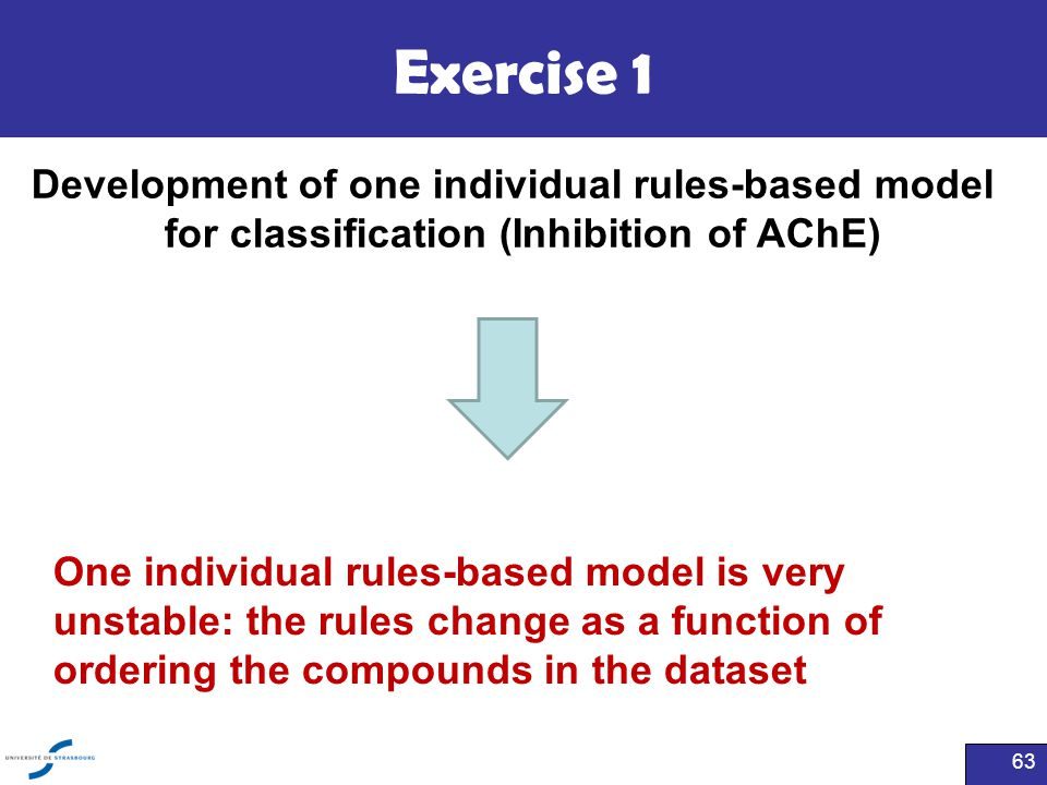 for classification (Inhibition of AChE)
