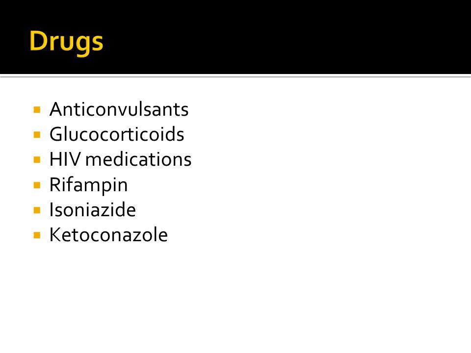 Drugs Anticonvulsants Glucocorticoids HIV medications Rifampin