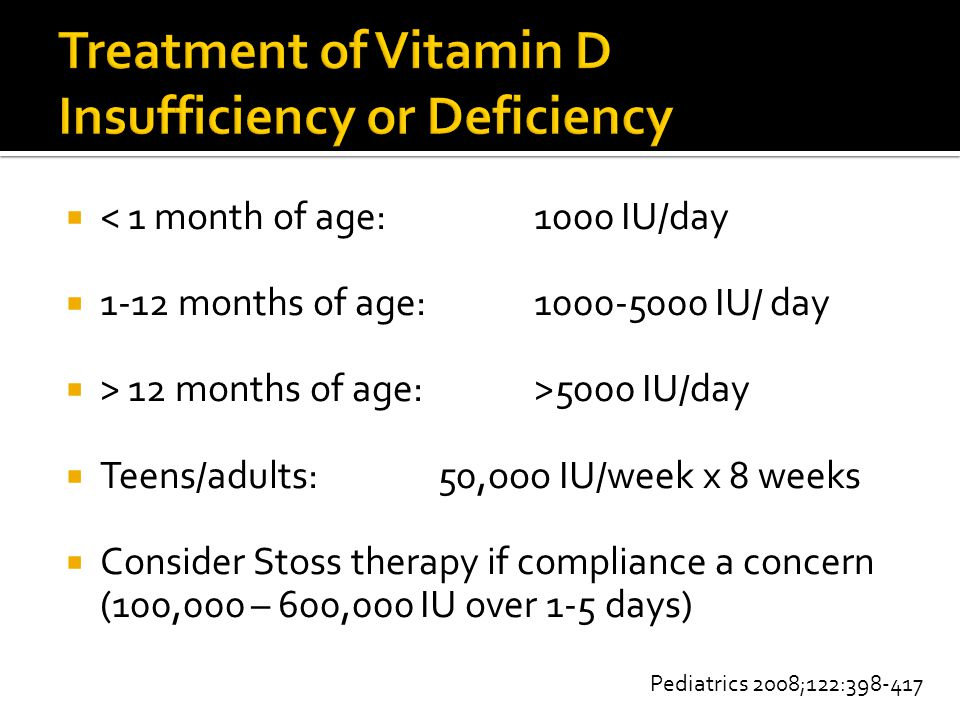 Treatment of Vitamin D Insufficiency or Deficiency