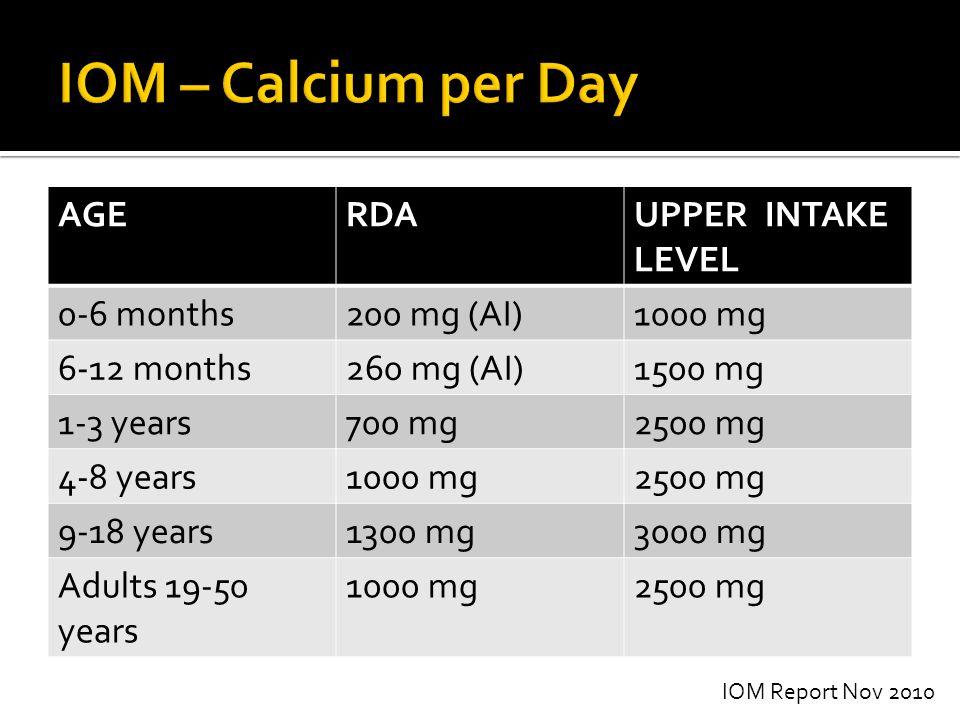 IOM – Calcium per Day AGE RDA UPPER INTAKE LEVEL 0-6 months