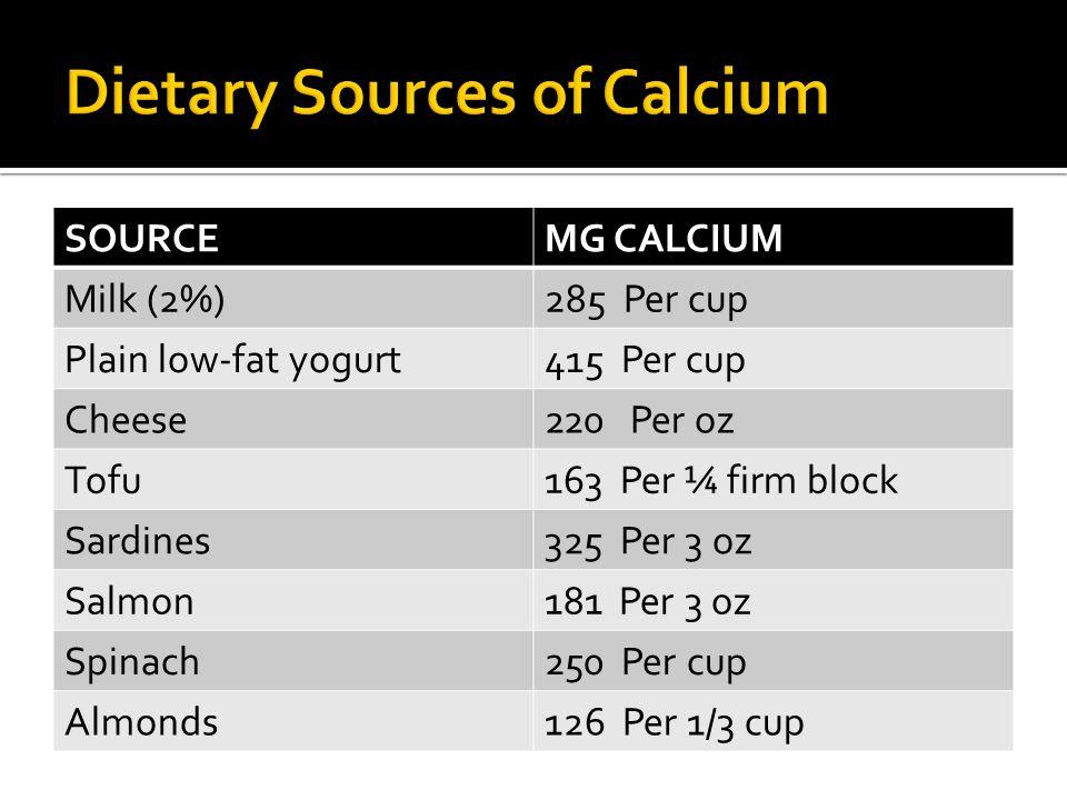 Dietary Sources of Calcium
