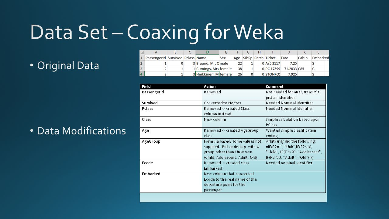 Data Set – Coaxing for Weka