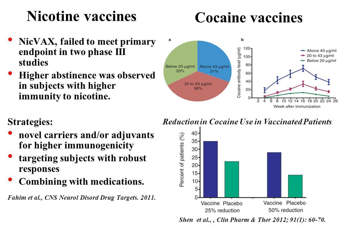 Nicotine vaccines Cocaine vaccines