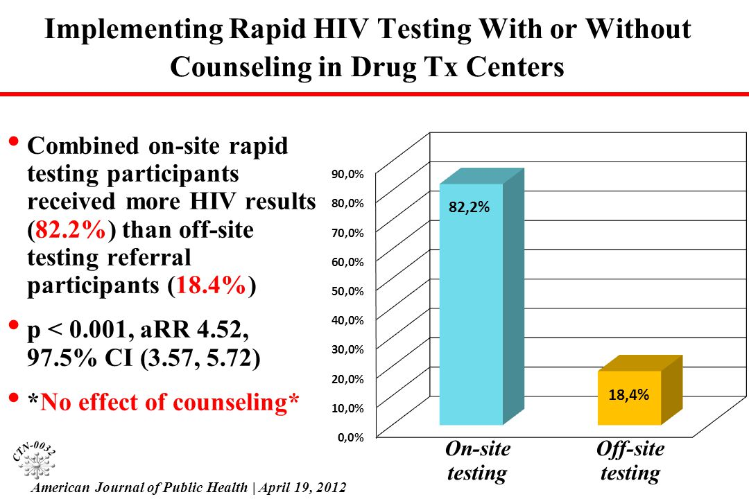 Implementing Rapid HIV Testing With or Without Counseling in Drug Tx Centers