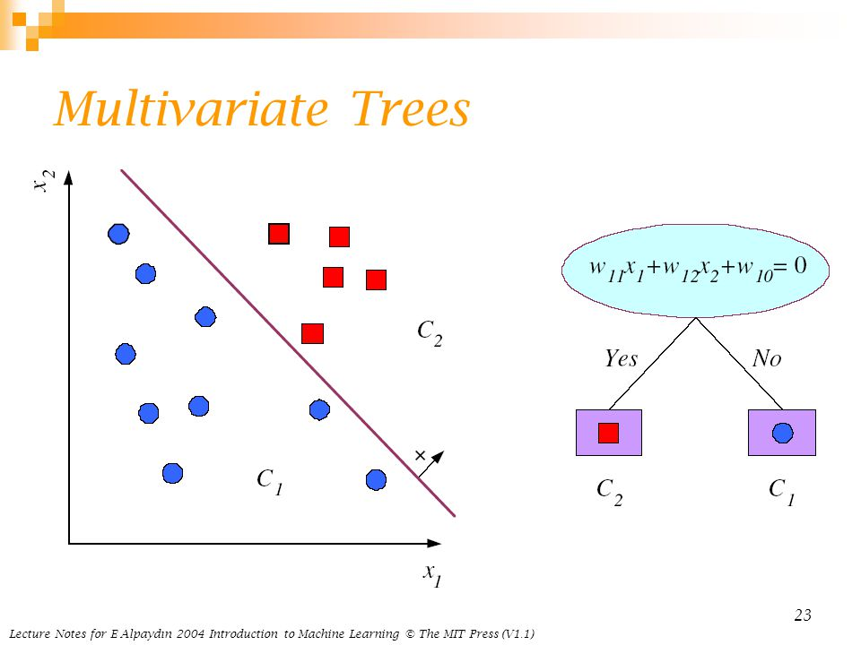 Multivariate Trees Lecture Notes for E Alpaydın 2004 Introduction to Machine Learning © The MIT Press (V1.1)
