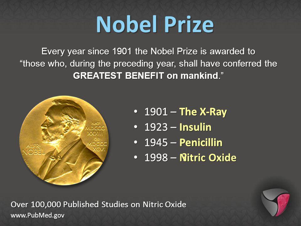 Nobel Prize 1901 – The X-Ray 1923 – Insulin 1945 – Penicillin