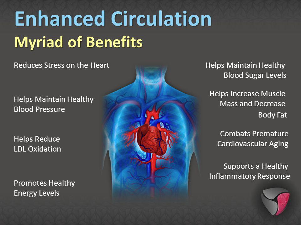 Enhanced Circulation Myriad of Benefits