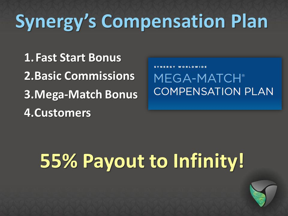 55% Payout to Infinity! Synergy's Compensation Plan Fast Start Bonus