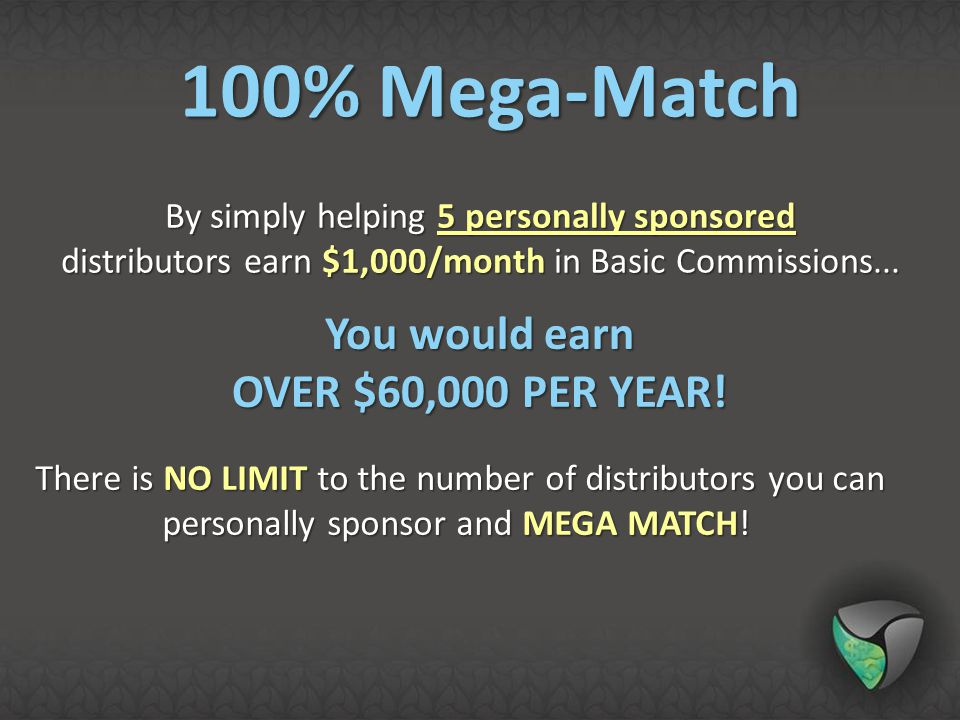 100% Mega-Match You would earn OVER $60,000 PER YEAR!