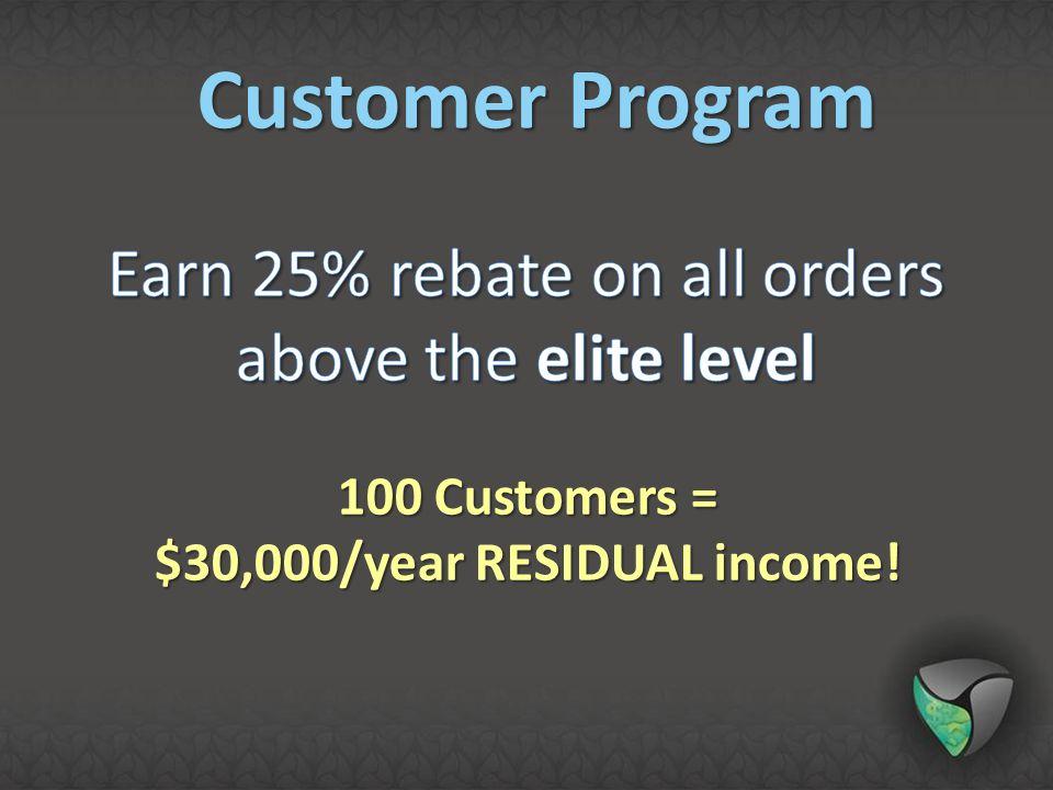 $30,000/year RESIDUAL income!