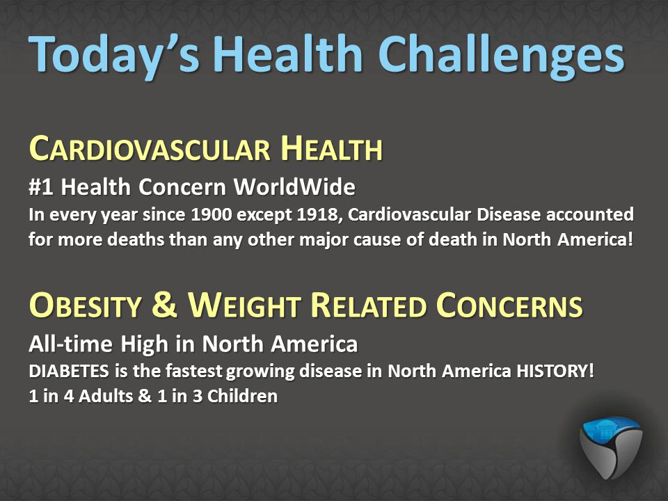 Today's Health Challenges