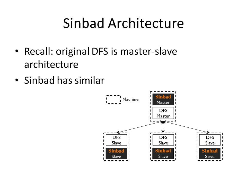 Sinbad Architecture Recall: original DFS is master-slave architecture