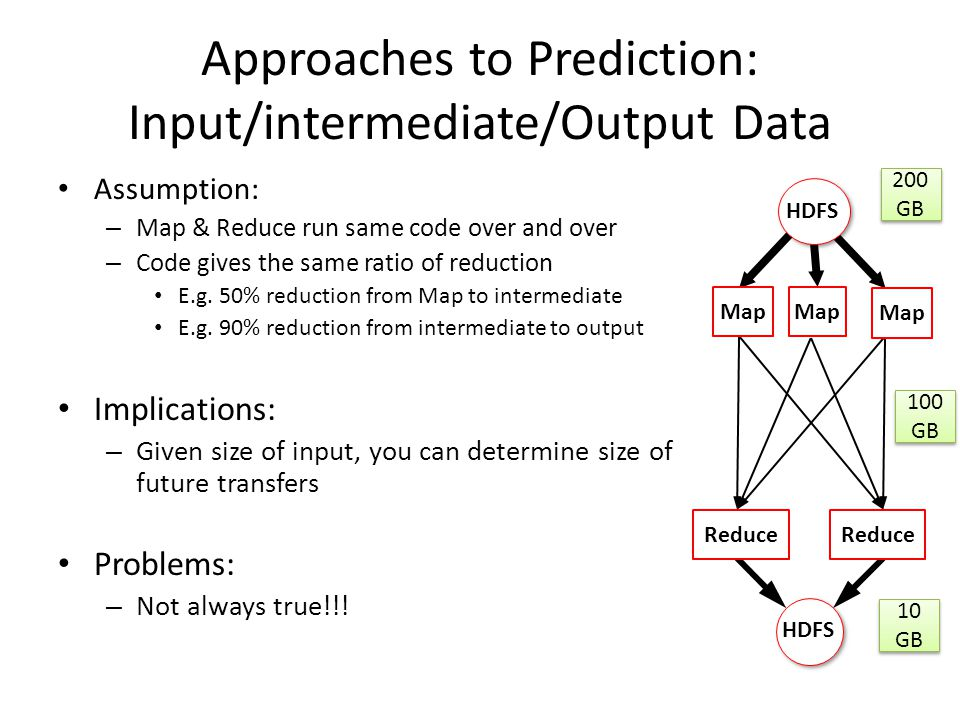Approaches to Prediction: Input/intermediate/Output Data