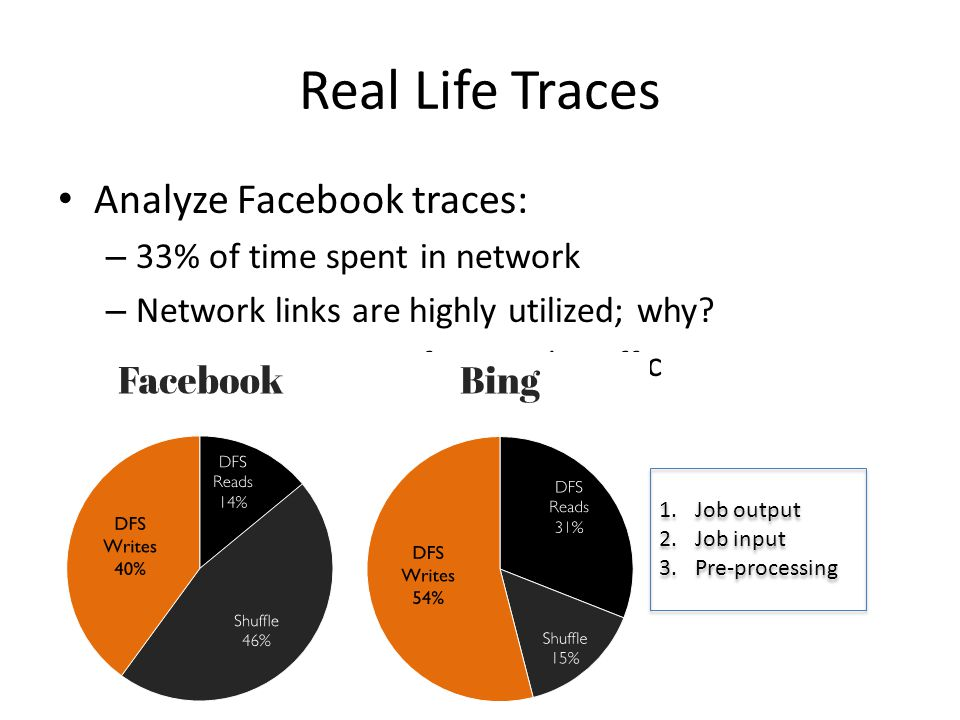 Real Life Traces Analyze Facebook traces: 33% of time spent in network