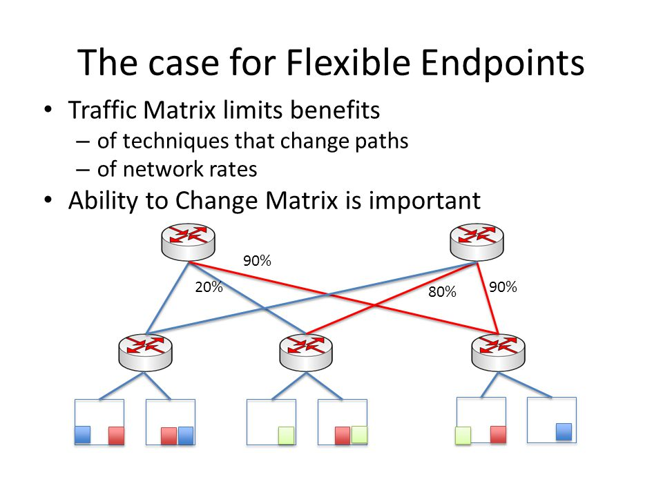 The case for Flexible Endpoints